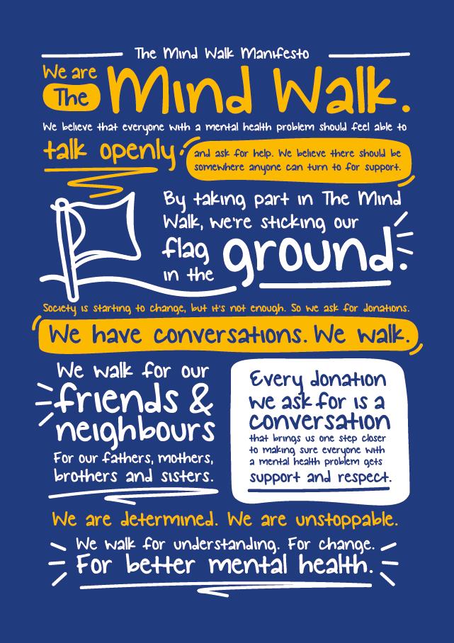 The Mind Walk Resources